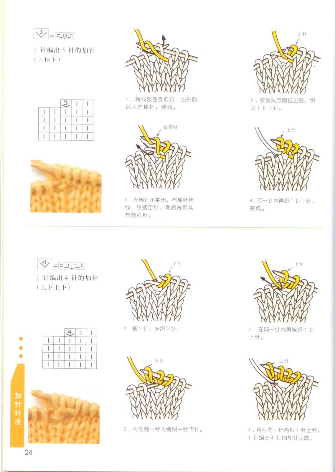 Условные обозначения вязания крючком. из японского журнала
