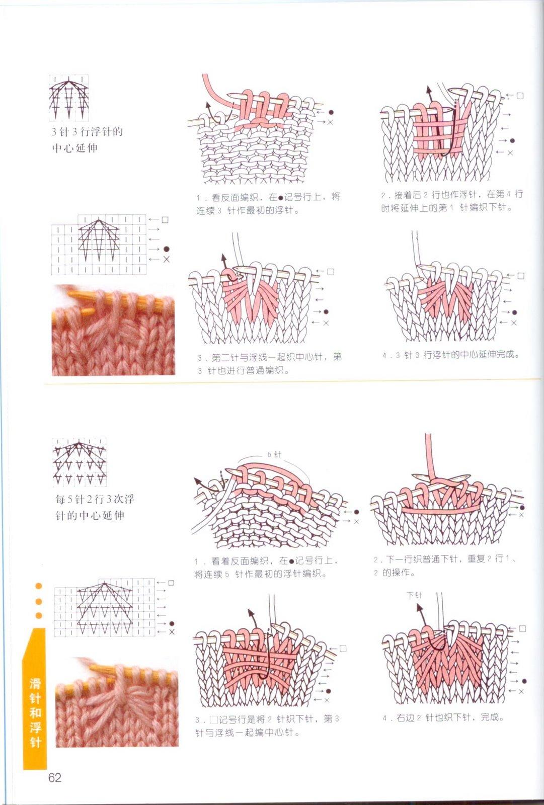 Как разобраться в схемах спицами
