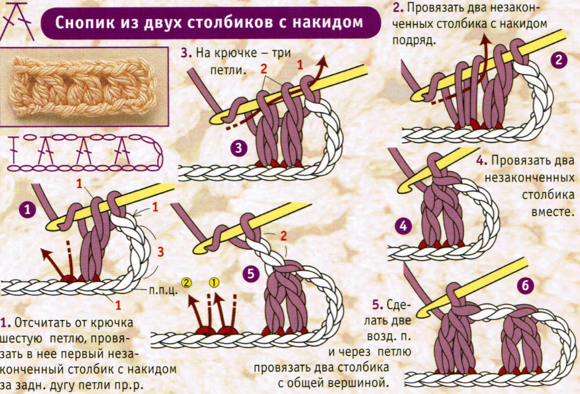 Cхемы вязания шарфа крючком для начинающих с описанием 33