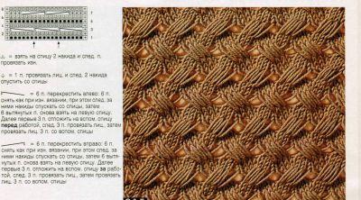 0. вязание спицами/узоры спицами.  Суббота, 05 Марта 2011 г. 20:54. в...